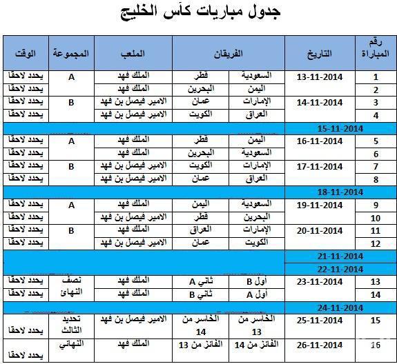 مواعيد مباريات خليجي 22 المقام في السعودية 13-11-2014 - الصفحة العربية